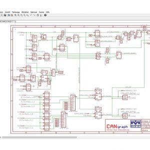 Software programming tool MRS Developers Studio